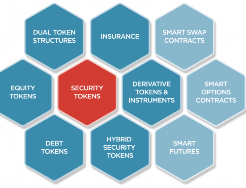 Security Tokens: A Primer